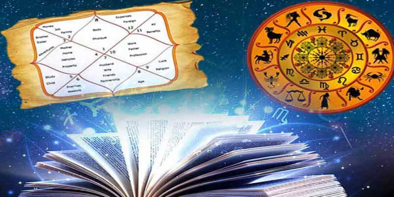 योगकारक ग्रहों की अन्तर्दशाओं एवं राह-केतु की दशा के फल