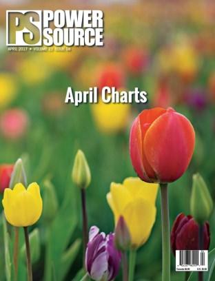 The Source Magazine APRIL 2007 - THREE 6 MAFIA COVER - HIP-HOP plus May 2007