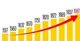 चिंता: 23 दिन में बढ़े 1154 नए हॉटस्पॉट