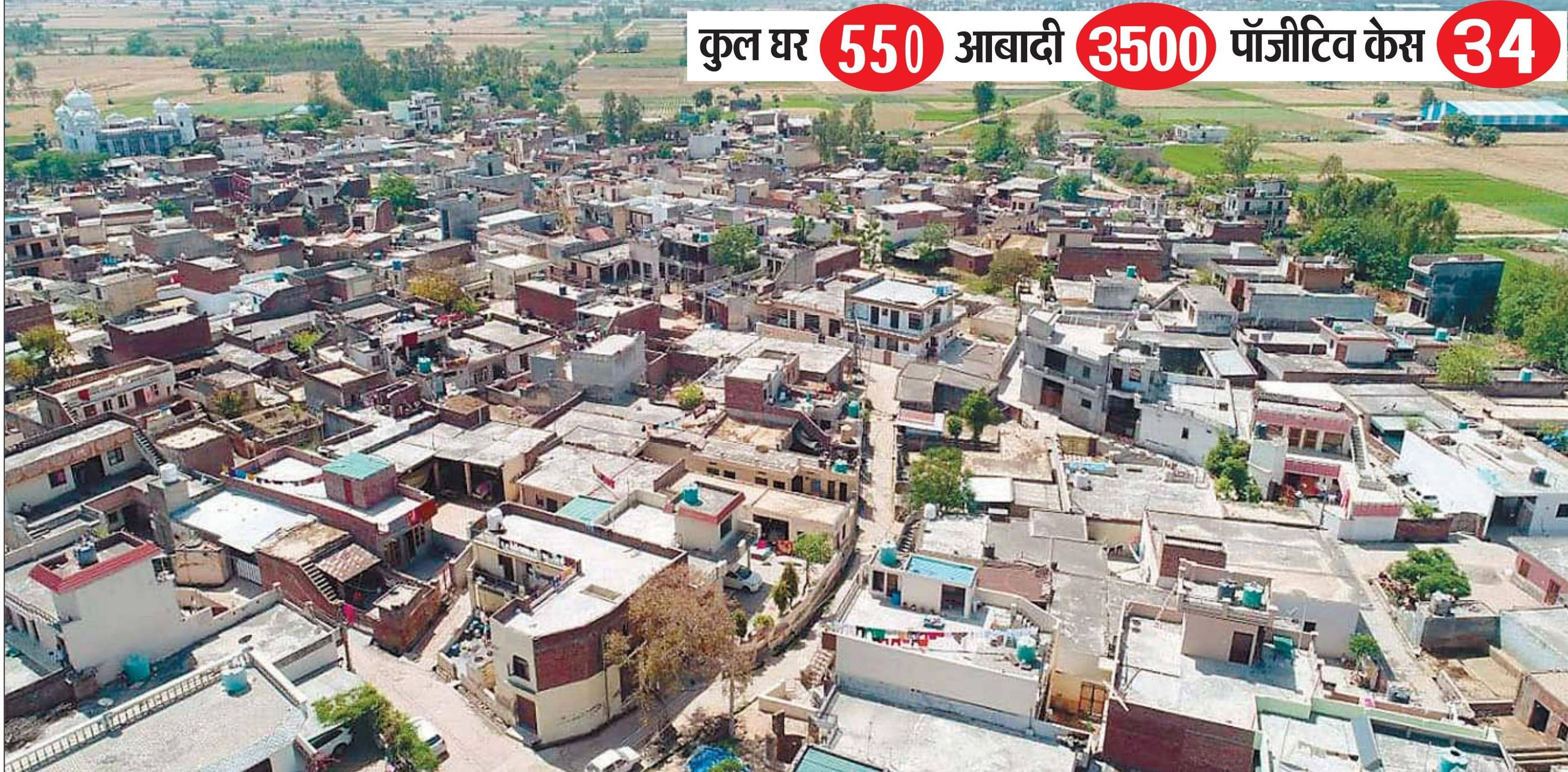 जमातियों कारण जवाहरपुर में मचा 'कोरोना कोहराम'